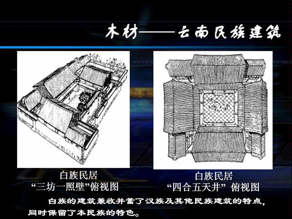 木材与云南民族文化 - 木结构