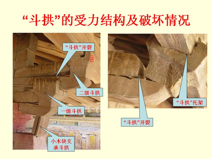 西藏寺庙木结构建筑风格
