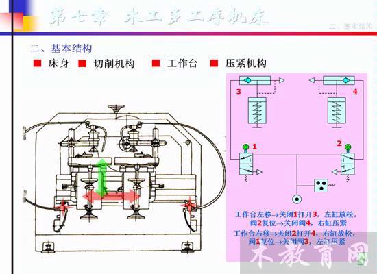 气动铣榫机电路图
