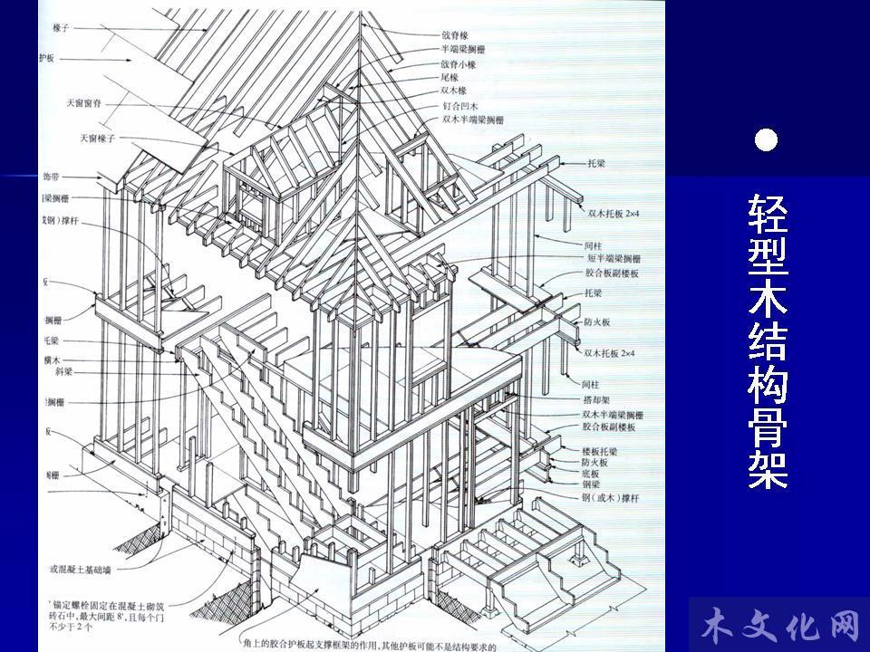轻型木结构构造设计要点