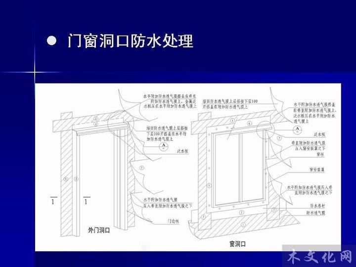 轻型木结构的防腐与防虫 轻型木结构的防火 轻型木结构的墙体及楼面