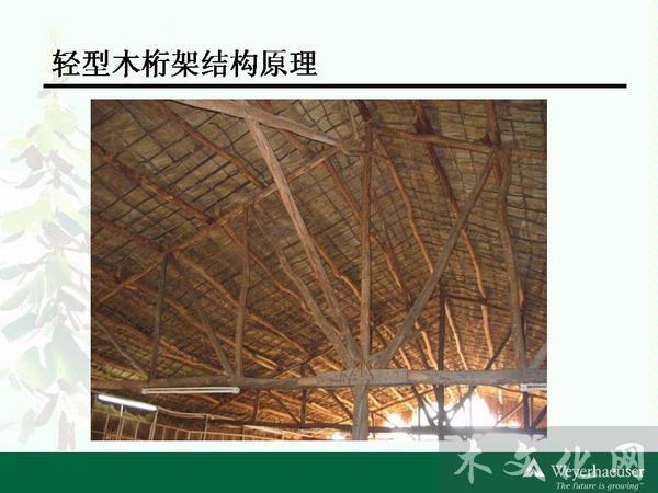 木桁架屋顶系统 - 加拿大木业协会