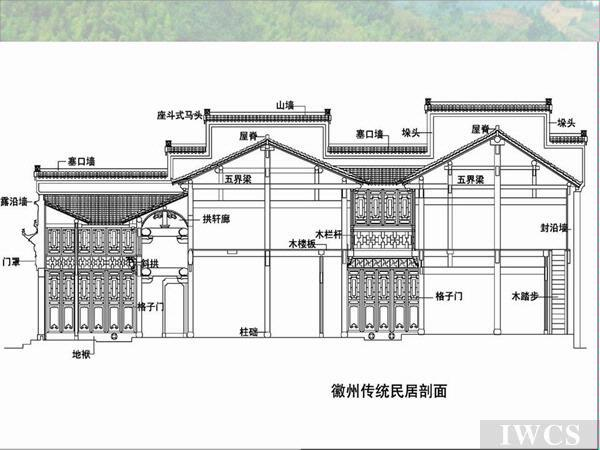 苗寨建筑平面手绘